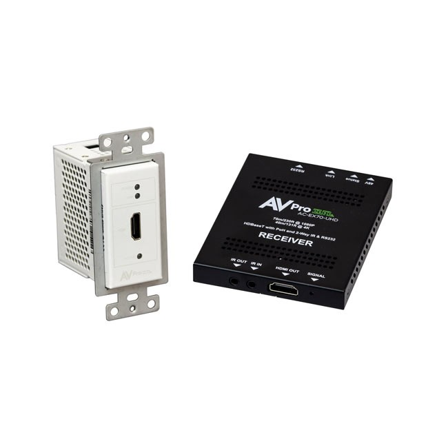 AVPro Edge HDMI Wallplate Transmitter 70 Kit