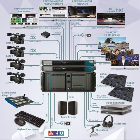 Reckeen Lite HDMI 4K Virtual Studio Workstation